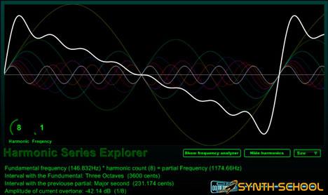Harmonic Explorer