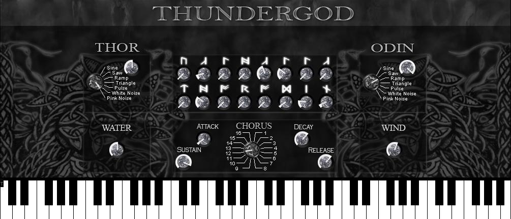 Thundergod